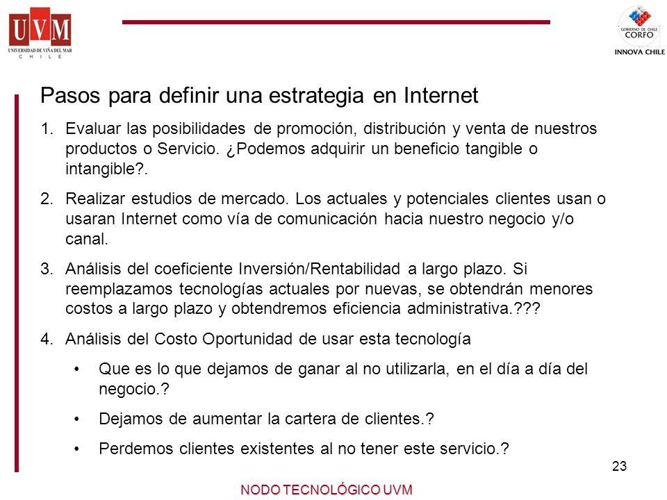 Pasos para definir una estrategia en Internet