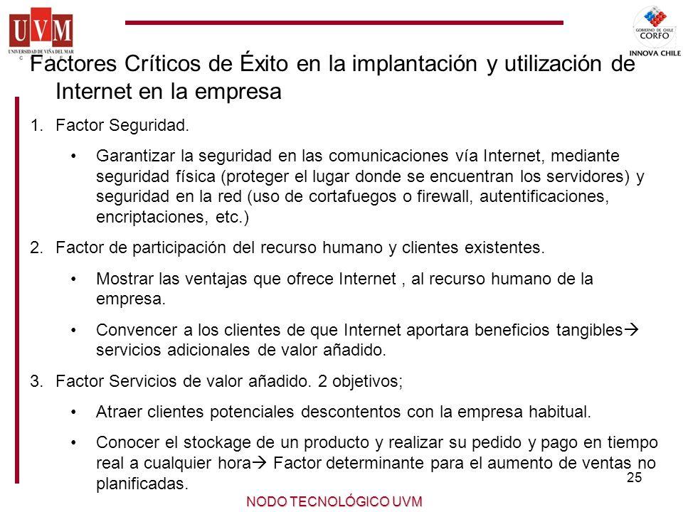 Factores Críticos de Éxito en la implantación y utilización de Internet en la empresa