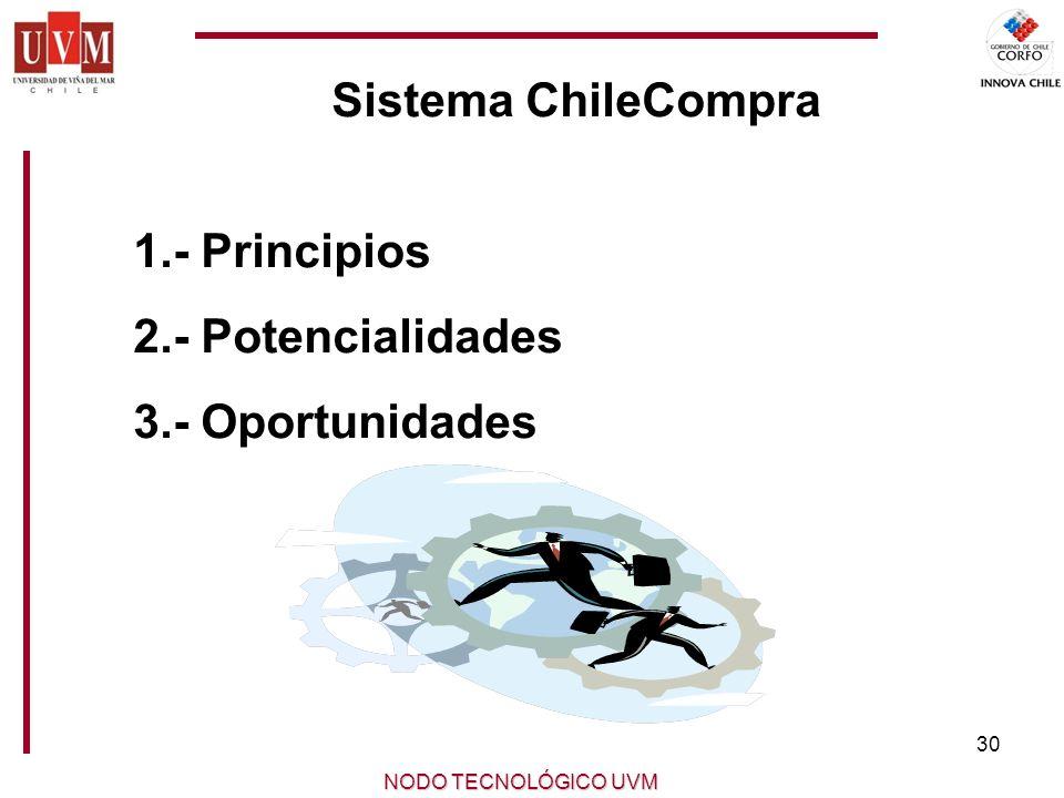 Sistema ChileCompra 1.- Principios 2.- Potencialidades