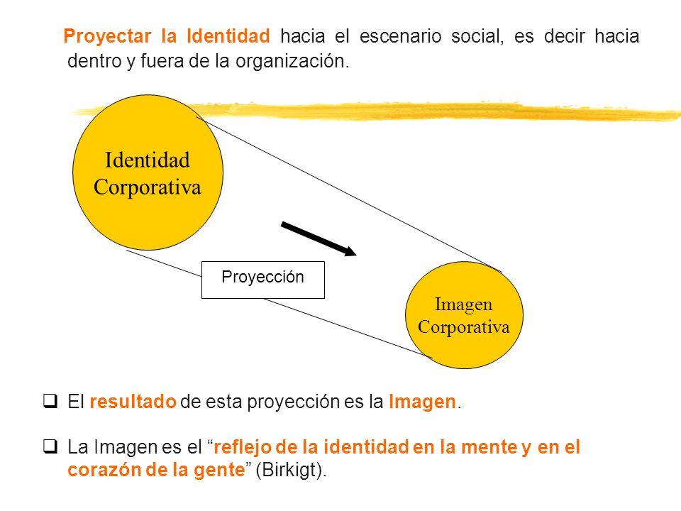 Proyectar la Identidad hacia el escenario social, es decir hacia dentro y fuera de la organización.