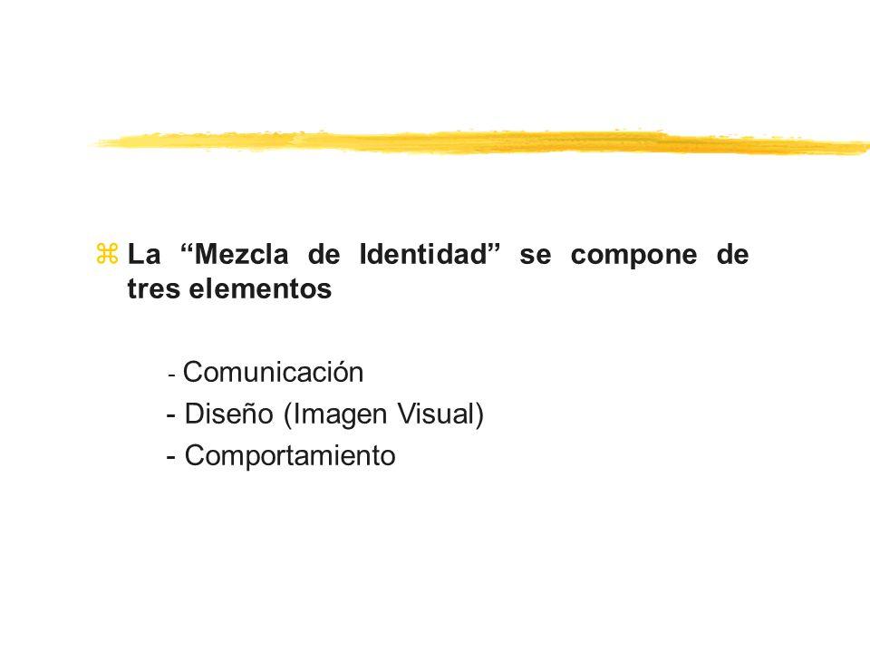 La Mezcla de Identidad se compone de tres elementos