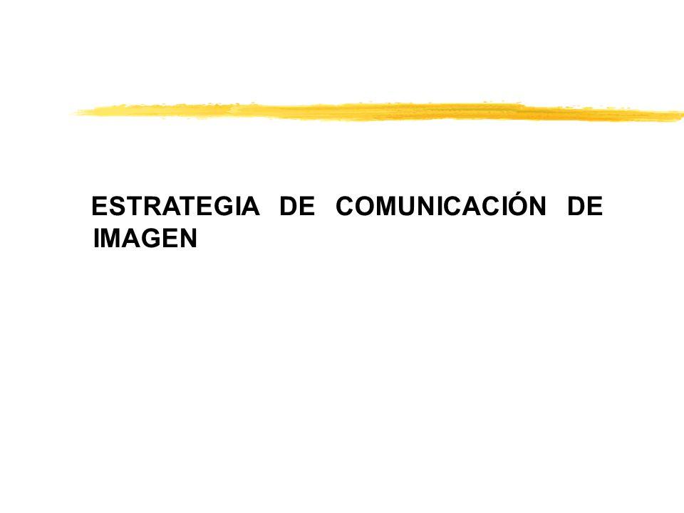 ESTRATEGIA DE COMUNICACIÓN DE IMAGEN