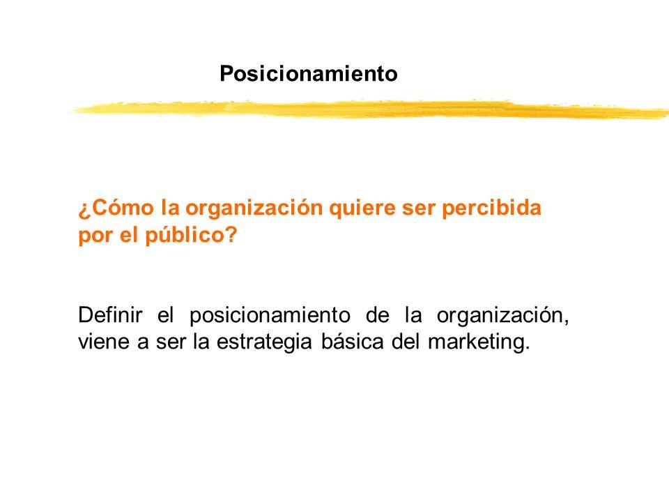 Posicionamiento ¿Cómo la organización quiere ser percibida por el público