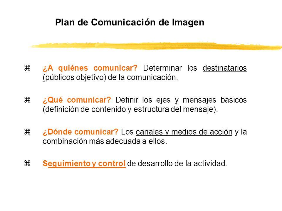 Plan de Comunicación de Imagen