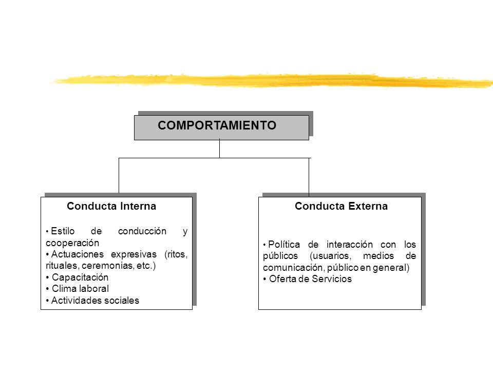 Actuaciones expresivas (ritos, rituales, ceremonias, etc.)