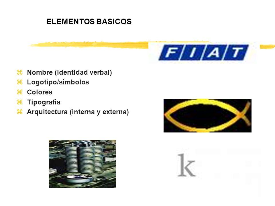 ELEMENTOS BASICOS Nombre (identidad verbal) Logotipo/símbolos Colores