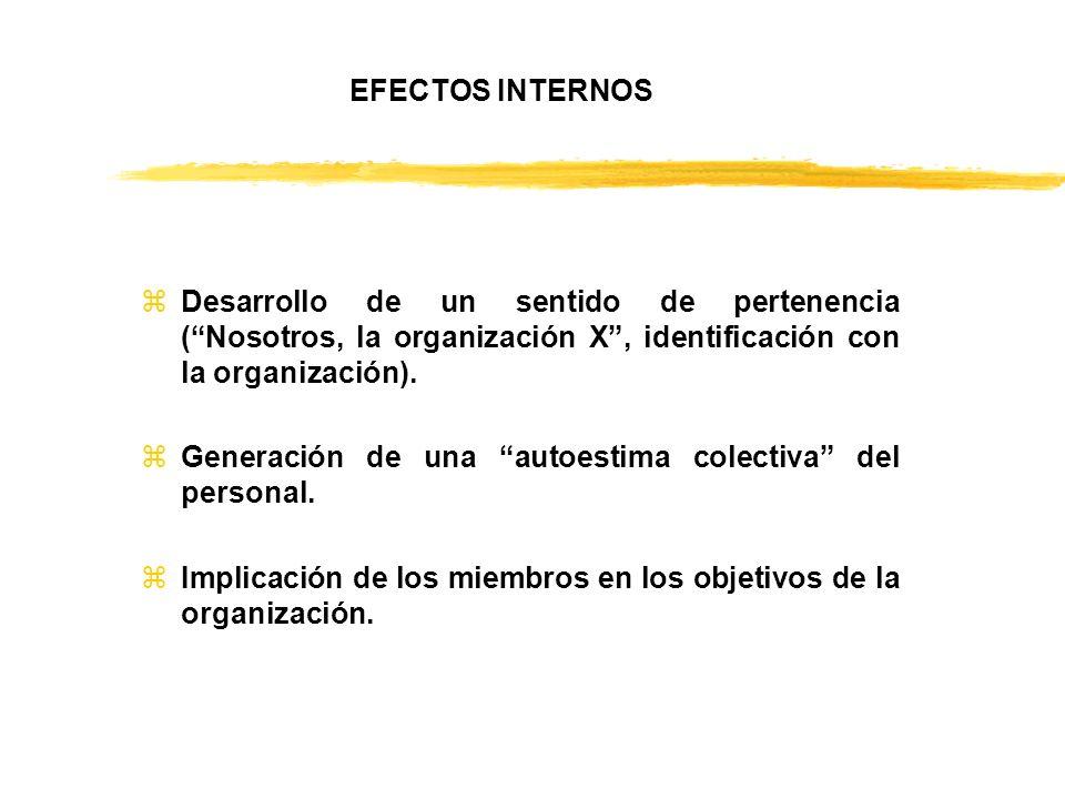 EFECTOS INTERNOS Desarrollo de un sentido de pertenencia ( Nosotros, la organización X , identificación con la organización).
