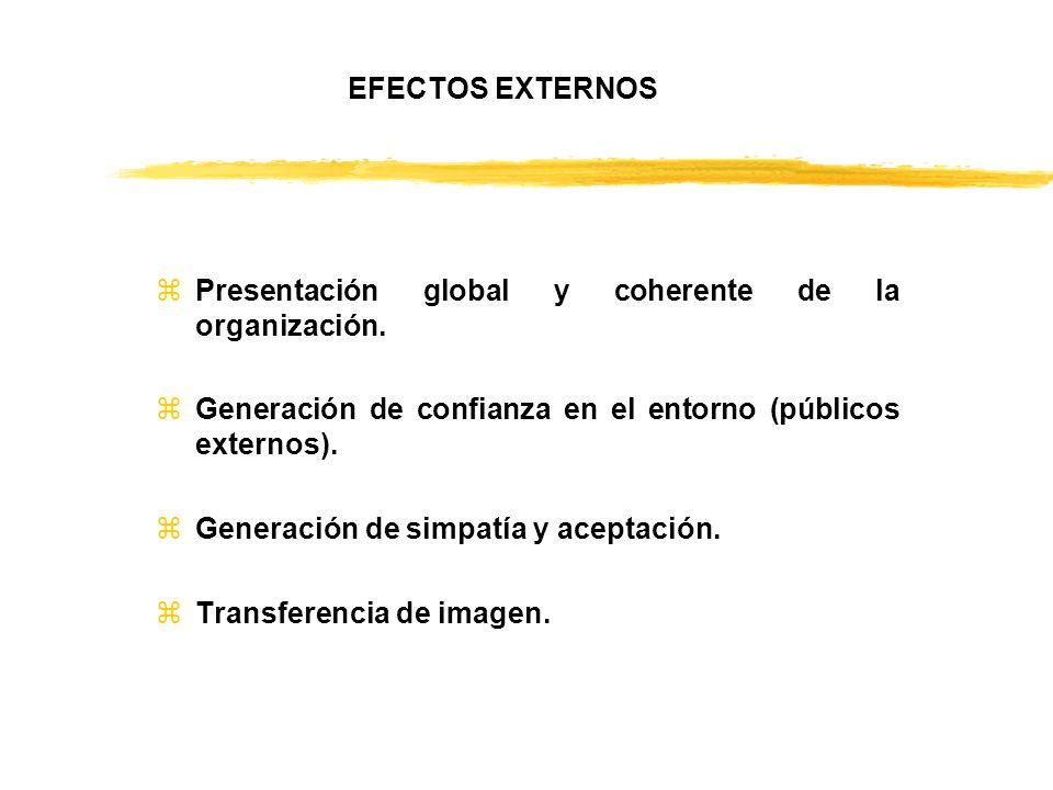 EFECTOS EXTERNOS Presentación global y coherente de la organización.