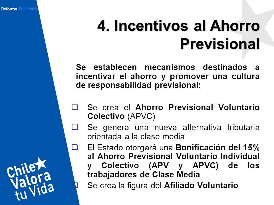 4. Incentivos al Ahorro Previsional