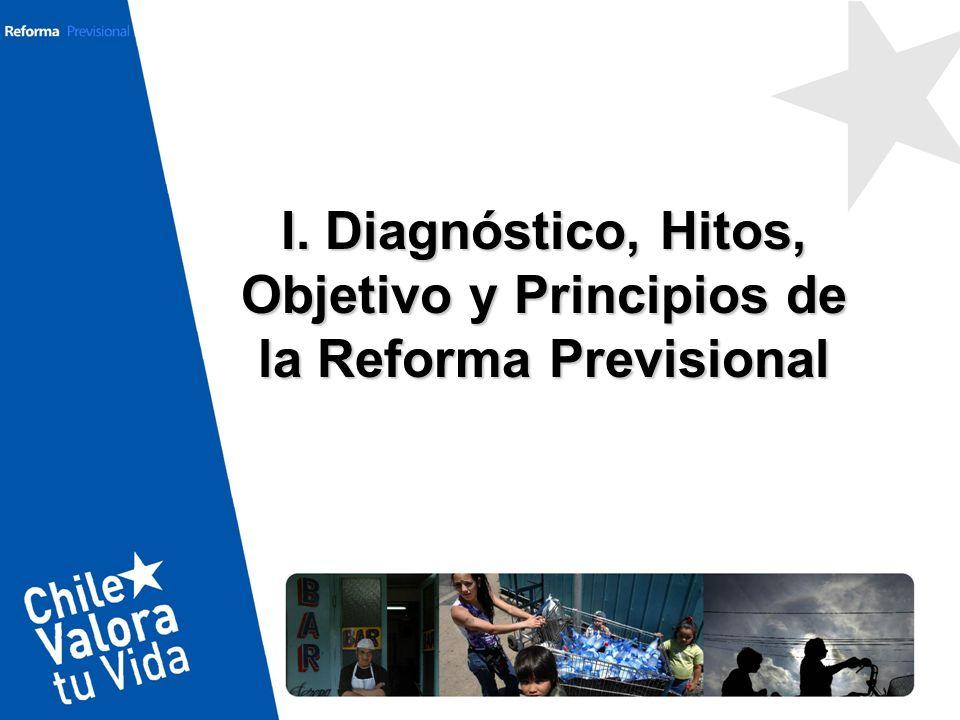 I. Diagnóstico, Hitos, Objetivo y Principios de la Reforma Previsional