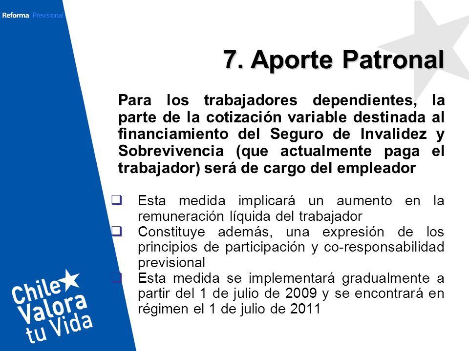 7. Aporte Patronal