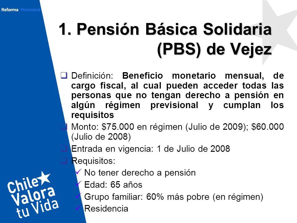 1. Pensión Básica Solidaria (PBS) de Vejez