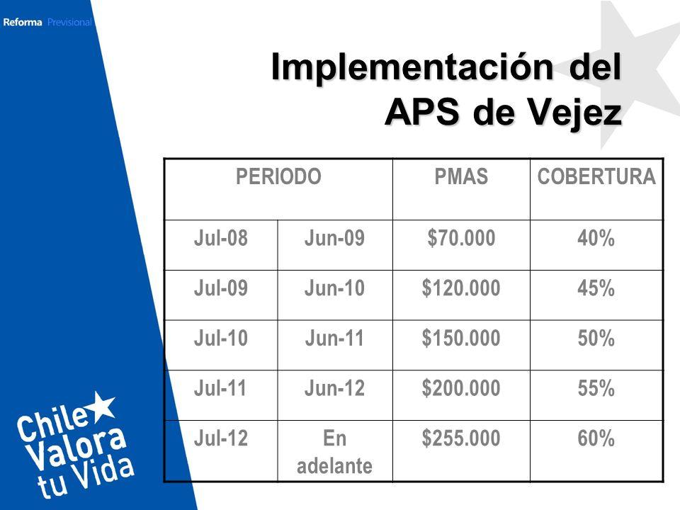 Implementación del APS de Vejez