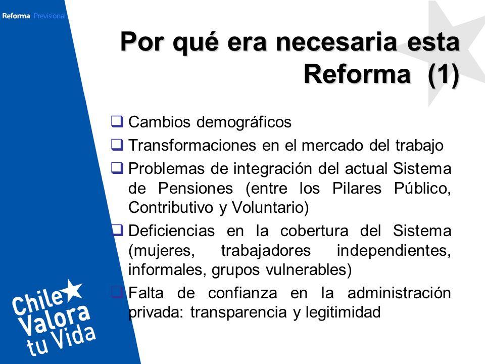 Por qué era necesaria esta Reforma (1)