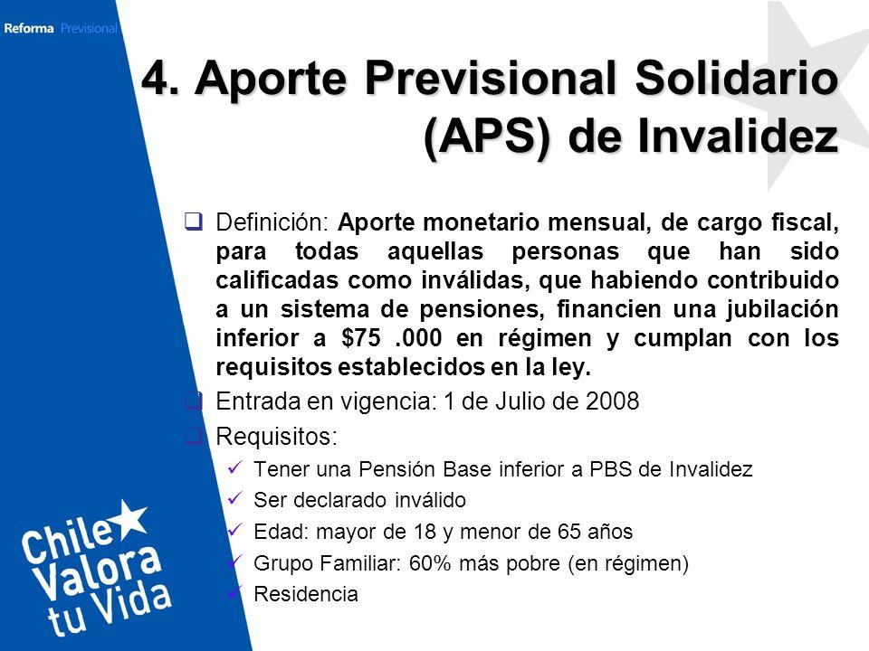 4. Aporte Previsional Solidario (APS) de Invalidez