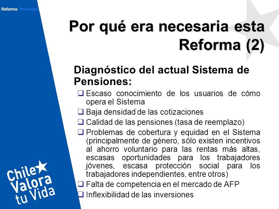 Por qué era necesaria esta Reforma (2)