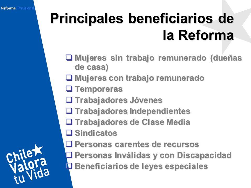 Principales beneficiarios de la Reforma