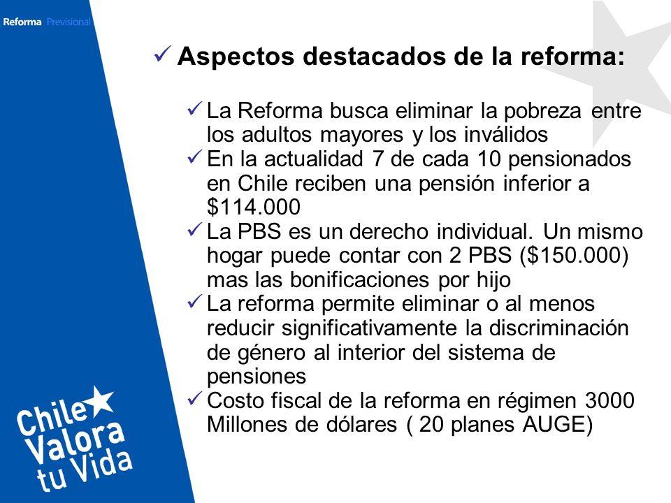 Aspectos destacados de la reforma: