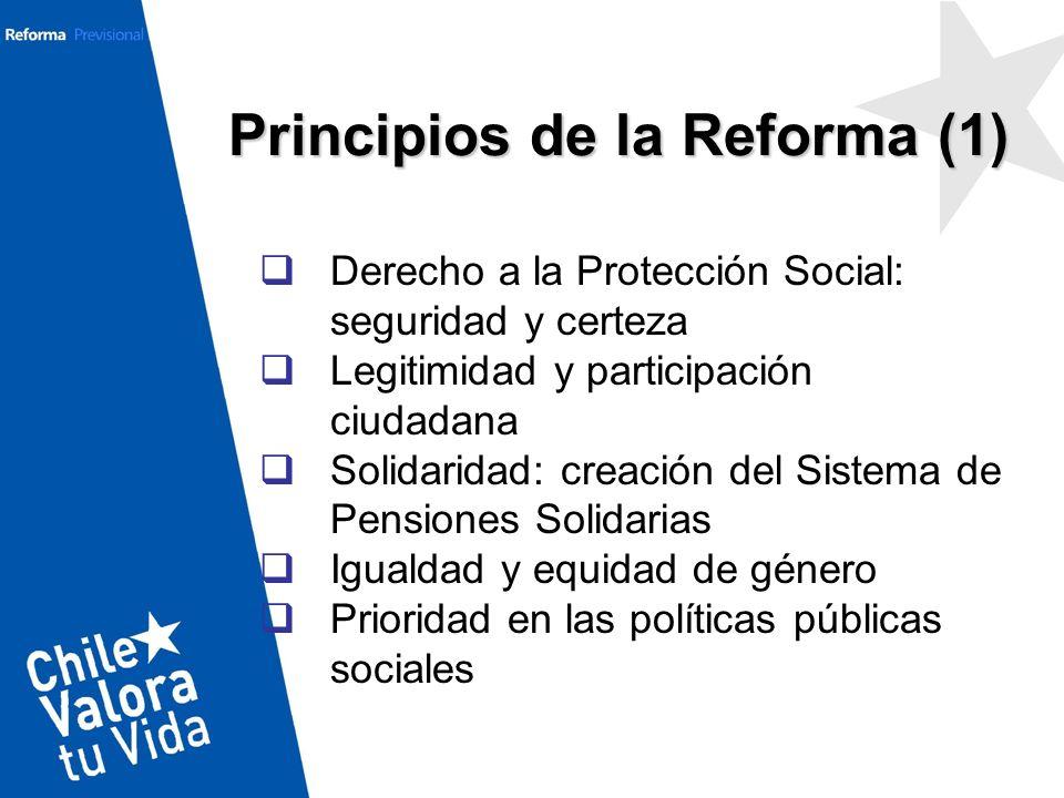 Principios de la Reforma (1)