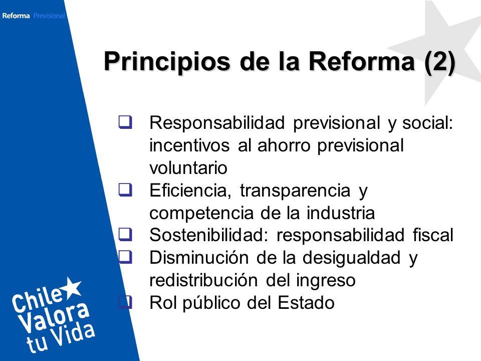 Principios de la Reforma (2)