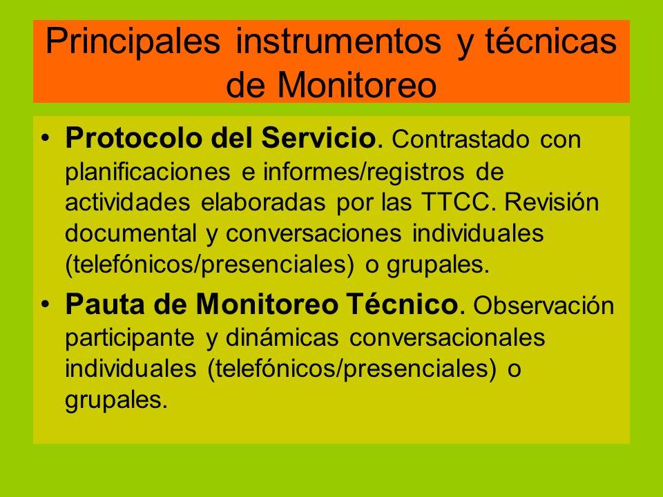 Principales instrumentos y técnicas de Monitoreo
