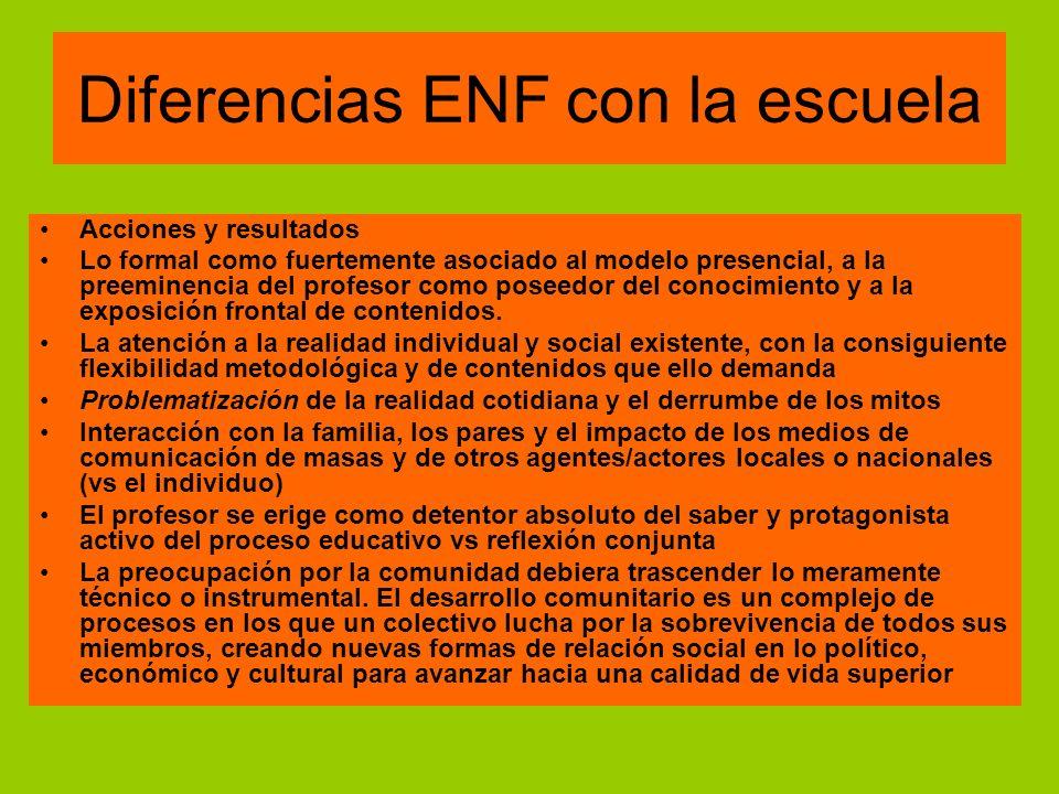 Diferencias ENF con la escuela
