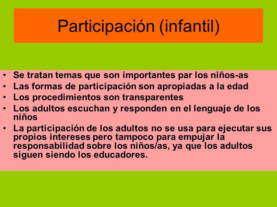 Participación (infantil)