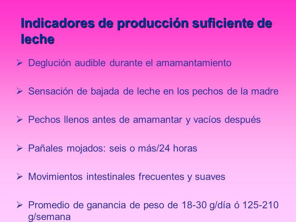 Indicadores de producción suficiente de leche