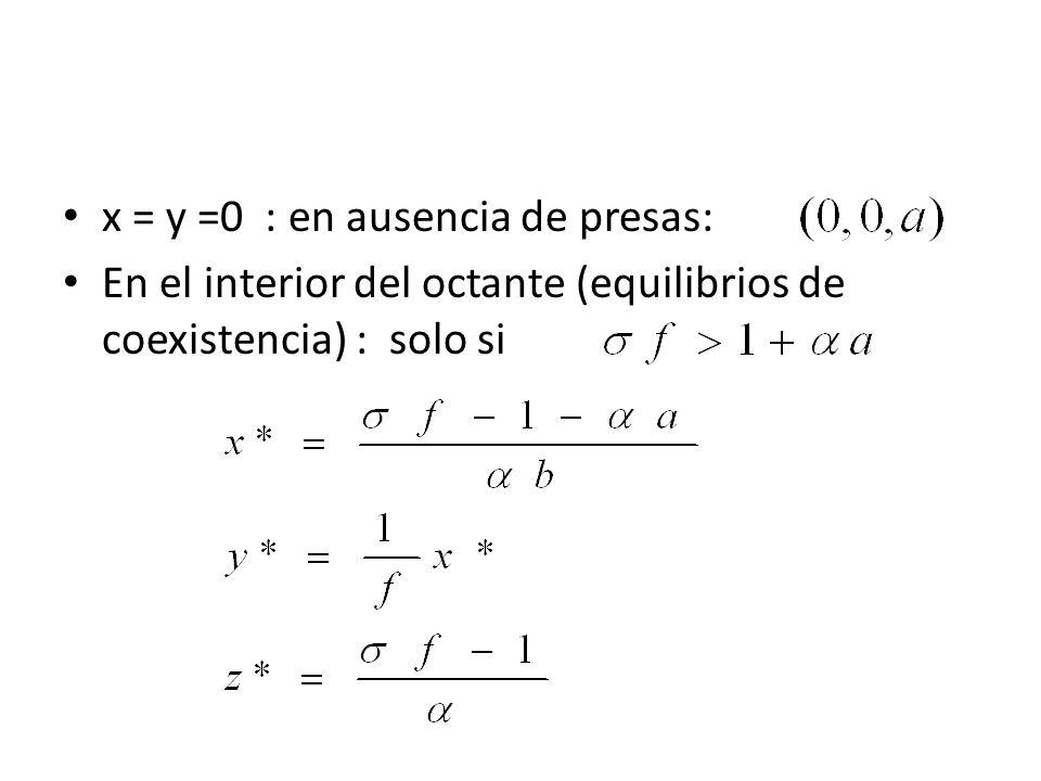 x = y =0 : en ausencia de presas: