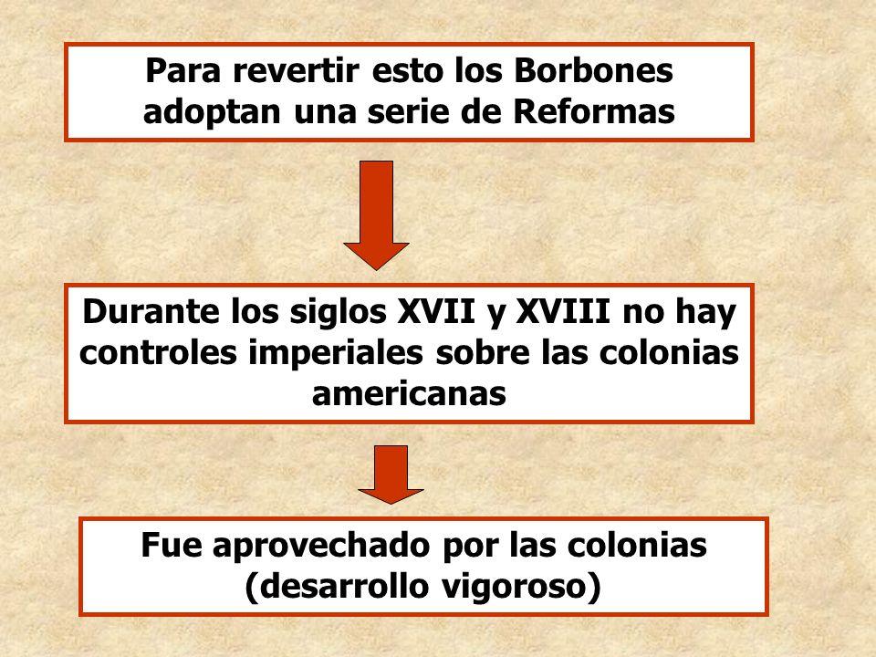 Para revertir esto los Borbones adoptan una serie de Reformas