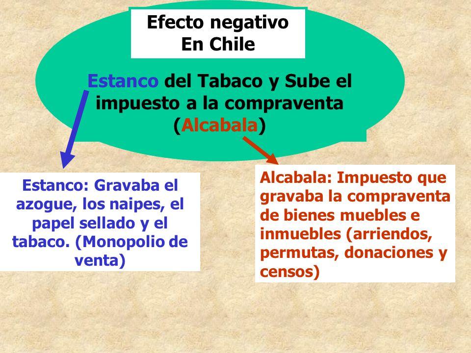 Efecto negativo En Chile