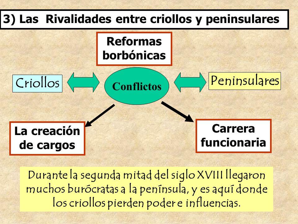 Peninsulares Criollos