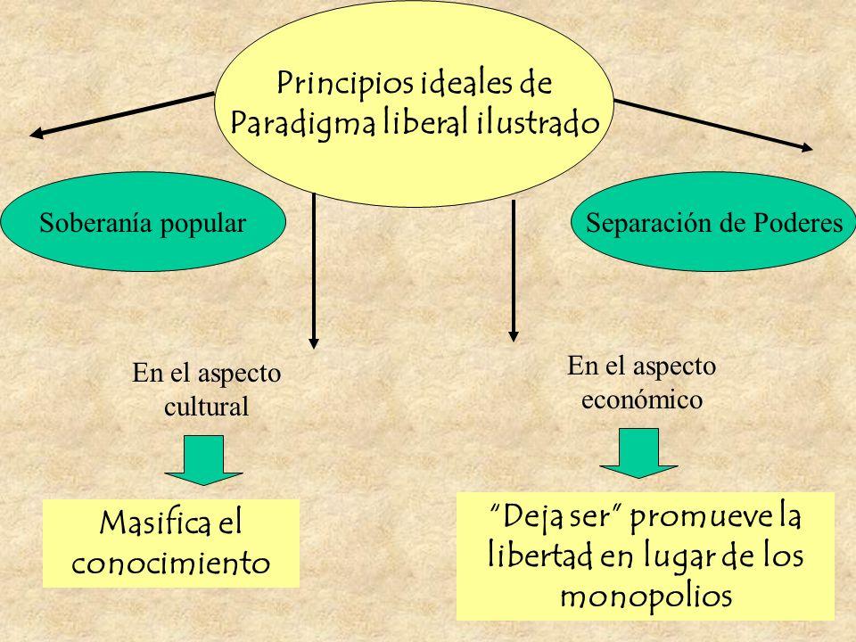 Paradigma liberal ilustrado