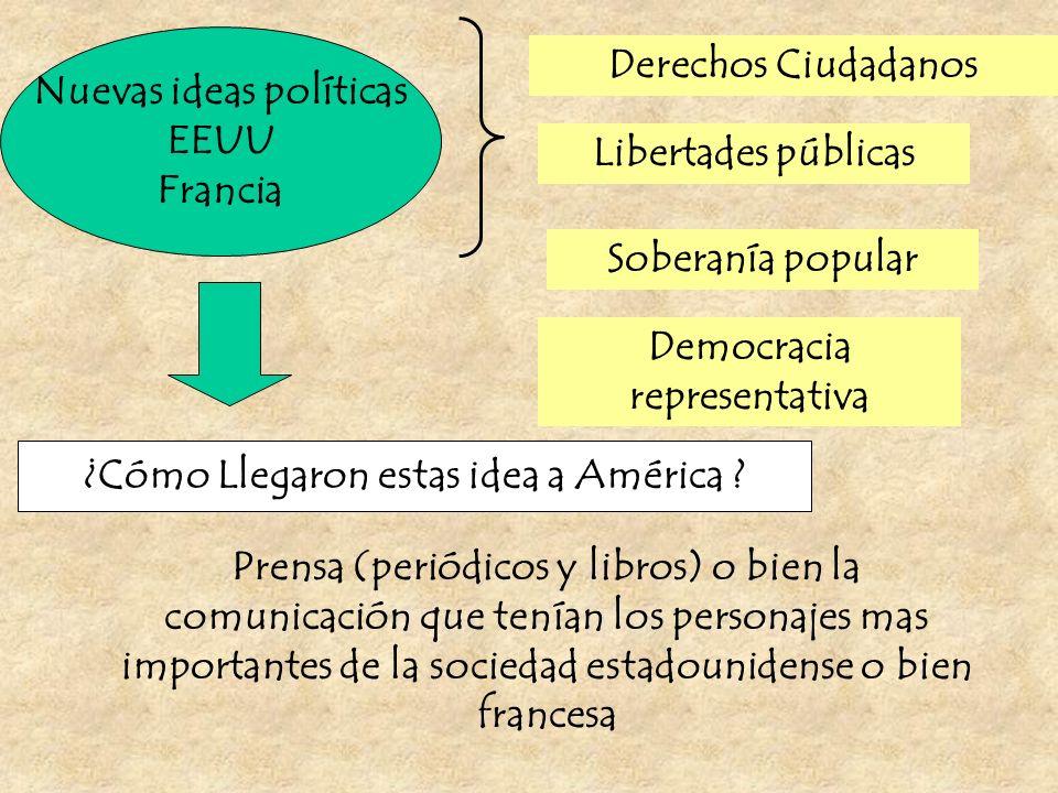 Nuevas ideas políticas EEUU Francia Derechos Ciudadanos