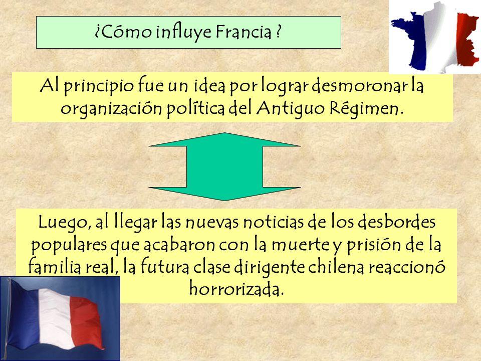 ¿Cómo influye Francia Al principio fue un idea por lograr desmoronar la organización política del Antiguo Régimen.