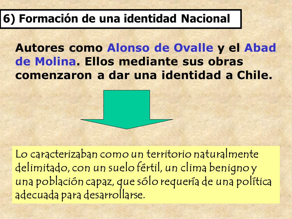 6) Formación de una identidad Nacional