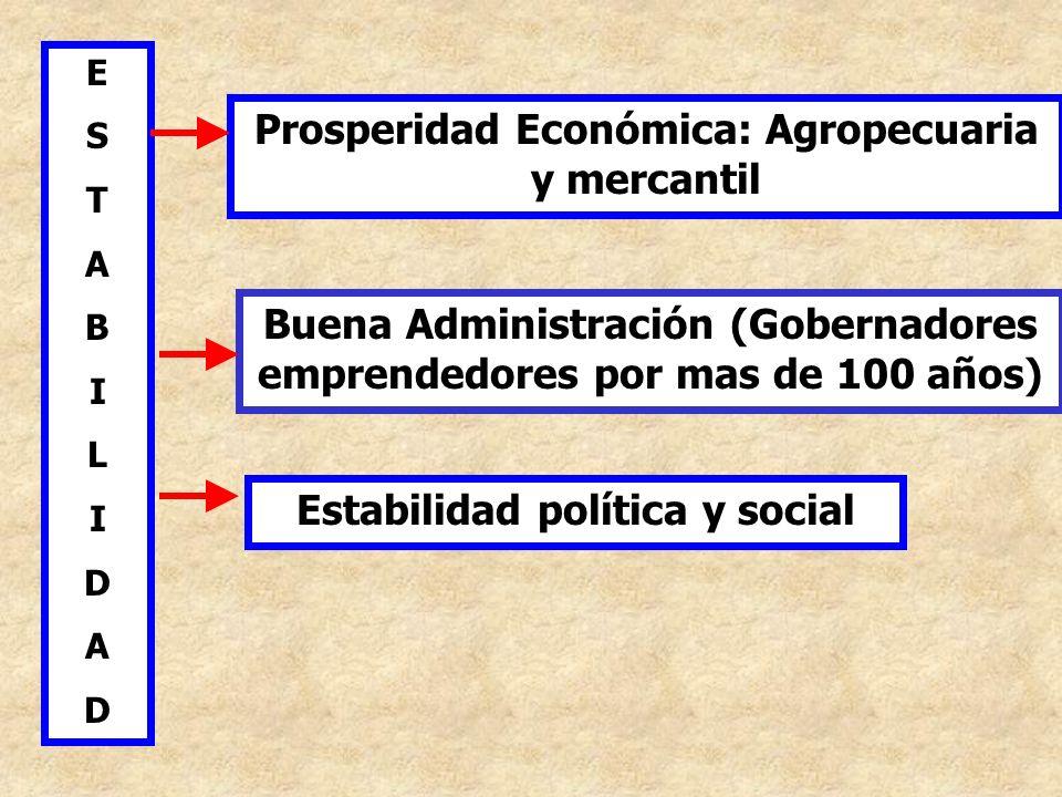 Prosperidad Económica: Agropecuaria y mercantil