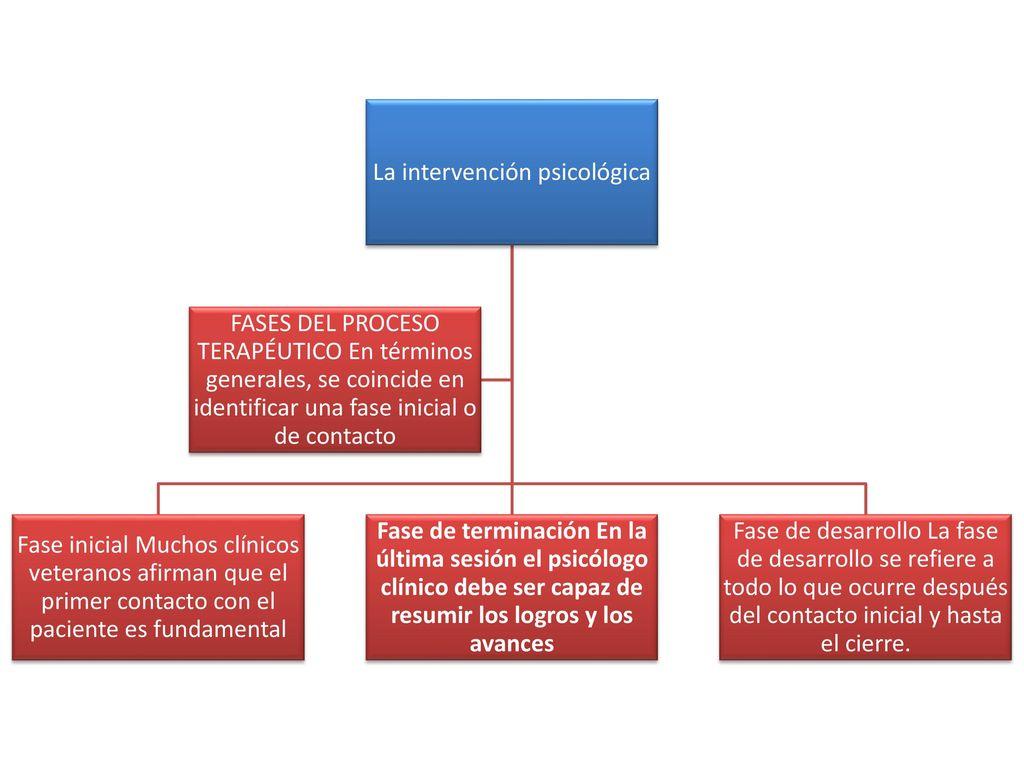 Único Currículum Escrito En Tercera Persona Bosquejo - Ejemplo De ...