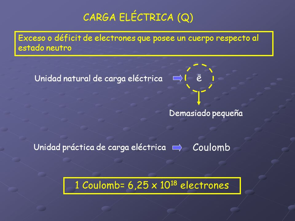CARGA ELÉCTRICA (Q) ē Coulomb 1 Coulomb= 6,25 x 1018 electrones