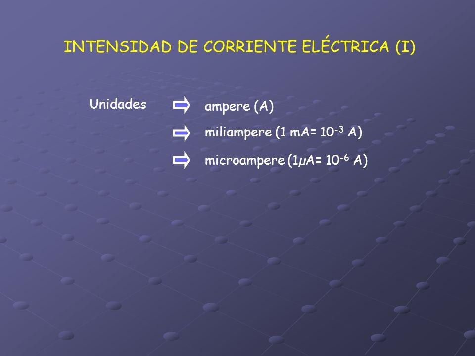 INTENSIDAD DE CORRIENTE ELÉCTRICA (I)