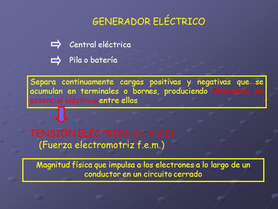 TENSIÓN ELÉCTRICA (U, V ó E) (Fuerza electromotriz f.e.m.)