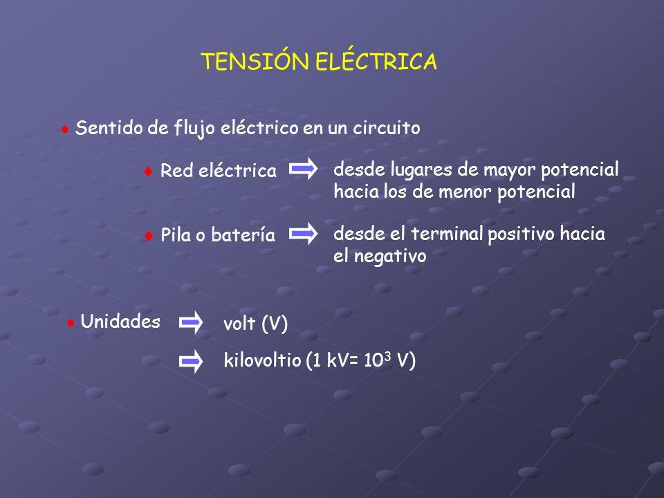  Sentido de flujo eléctrico en un circuito
