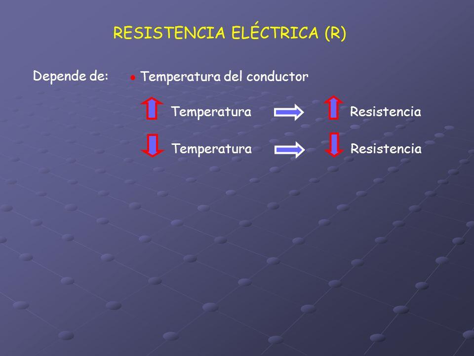 RESISTENCIA ELÉCTRICA (R)