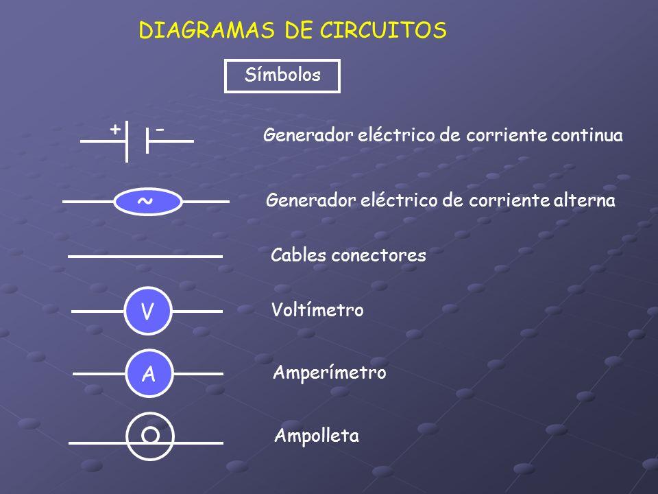 DIAGRAMAS DE CIRCUITOS