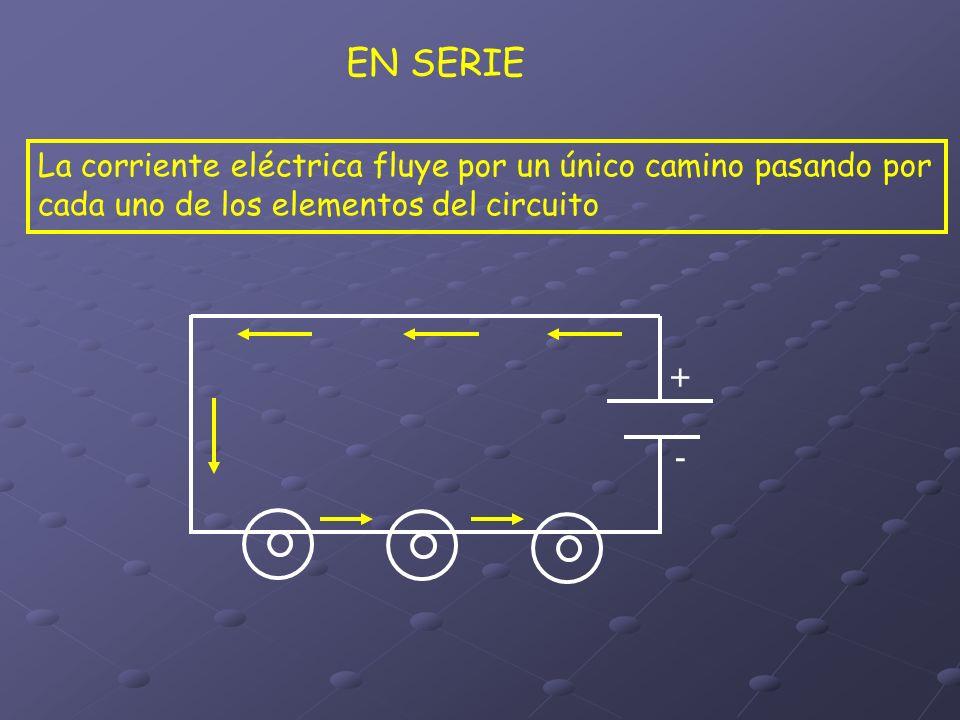 EN SERIE La corriente eléctrica fluye por un único camino pasando por cada uno de los elementos del circuito.