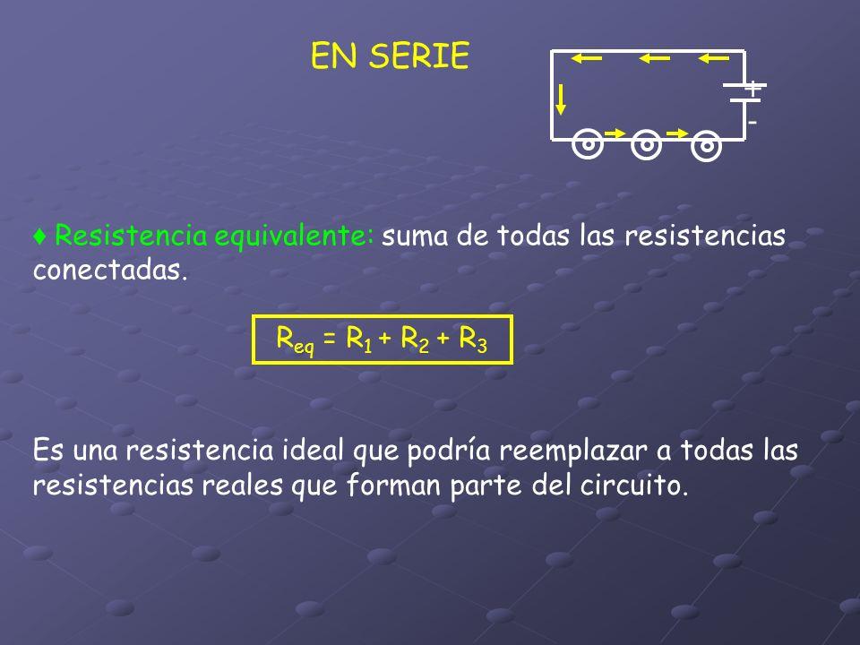 EN SERIE + - ♦ Resistencia equivalente: suma de todas las resistencias conectadas. Req = R1 + R2 + R3.