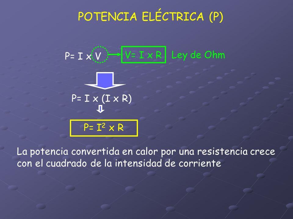 POTENCIA ELÉCTRICA (P)