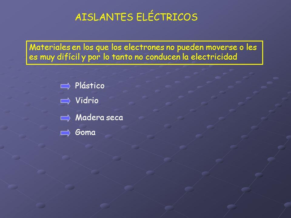 AISLANTES ELÉCTRICOS Materiales en los que los electrones no pueden moverse o les es muy difícil y por lo tanto no conducen la electricidad.