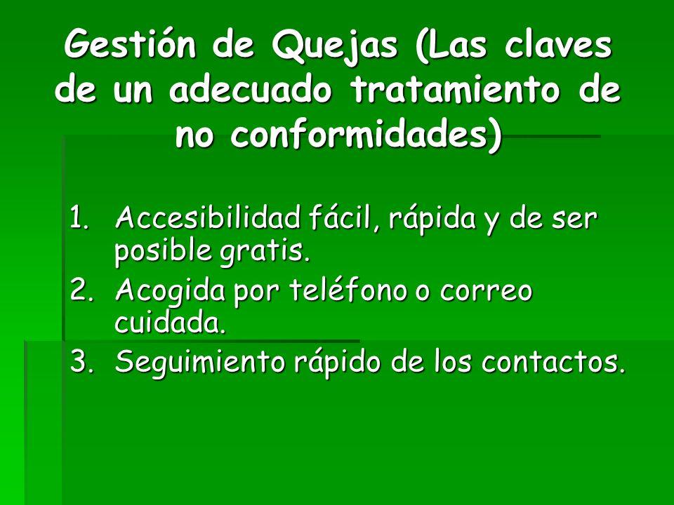 Gestión de Quejas (Las claves de un adecuado tratamiento de no conformidades)