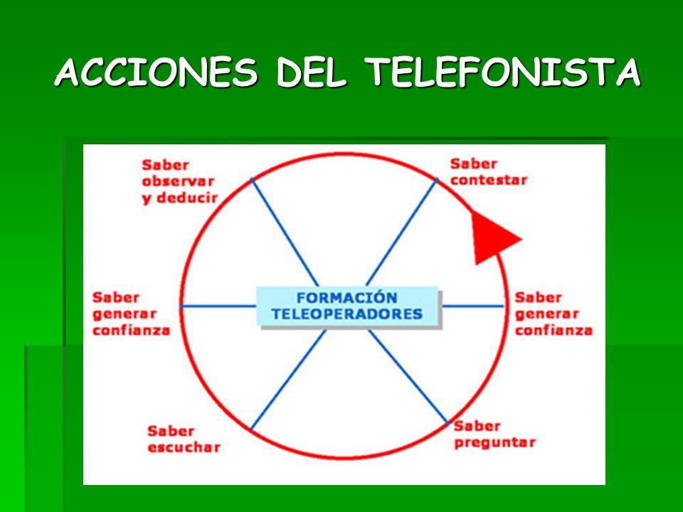 ACCIONES DEL TELEFONISTA